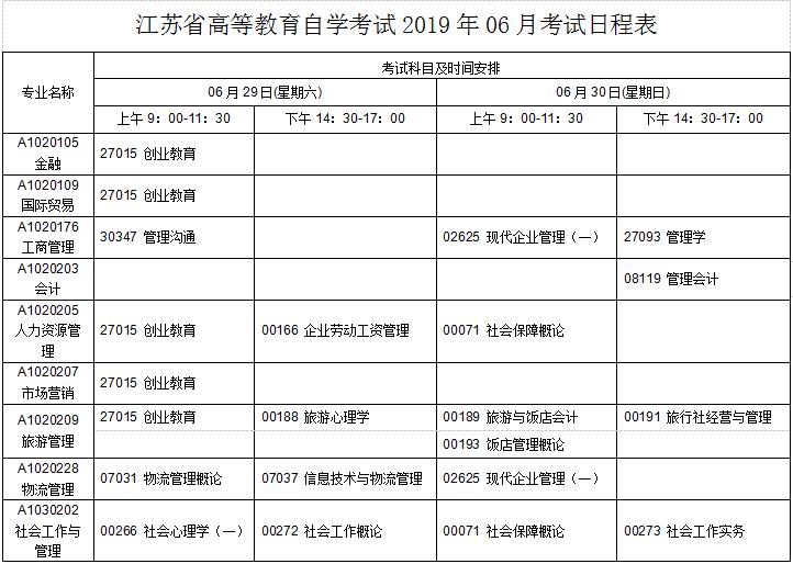 江蘇省自考2019年6月的考試日程表