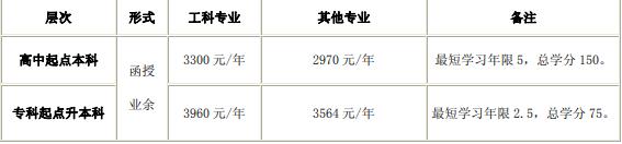 2019杭州电子科技大学成人高考收费标准.png