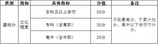 《广州市引进人才入户管理办法》