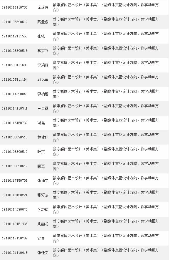 2019年北京电子科技职业学院自主招生录取名单公示.png