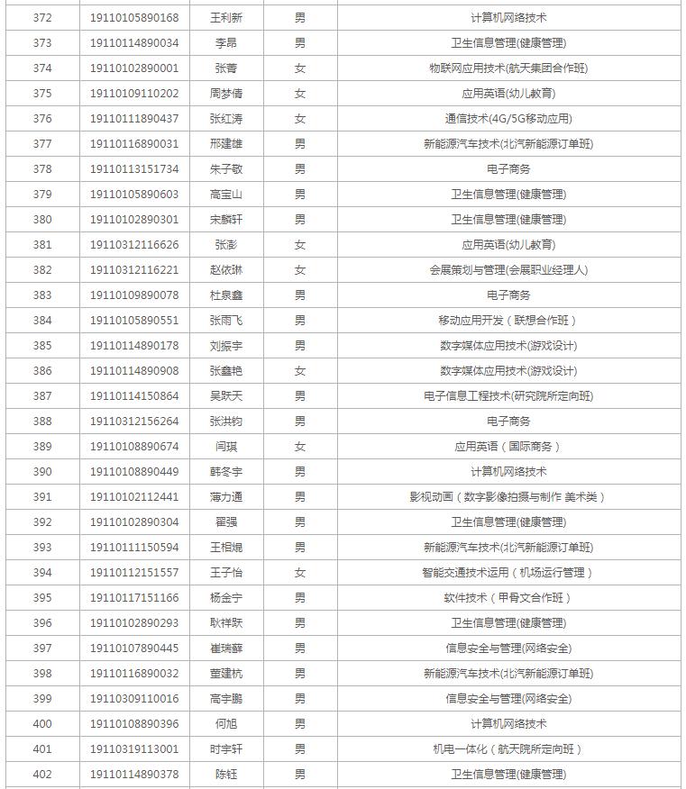 2019年北京信息职业技术学院高职自主招生正式录取名单公示.png