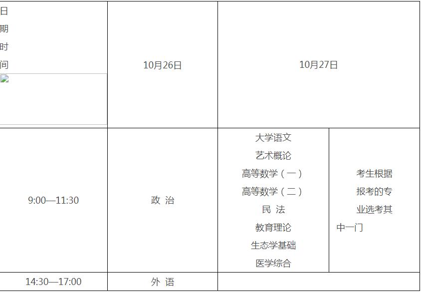 安徽省2019成考專升本考試時間表.png