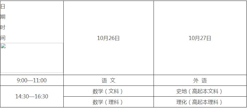 安徽省2019高起本、高起專成人高考考試時間表.png