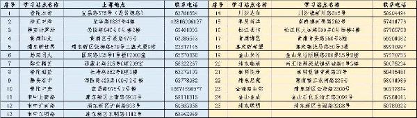 上海第二工业大学2019年成人高考招生学习站点及联系方式.jpg