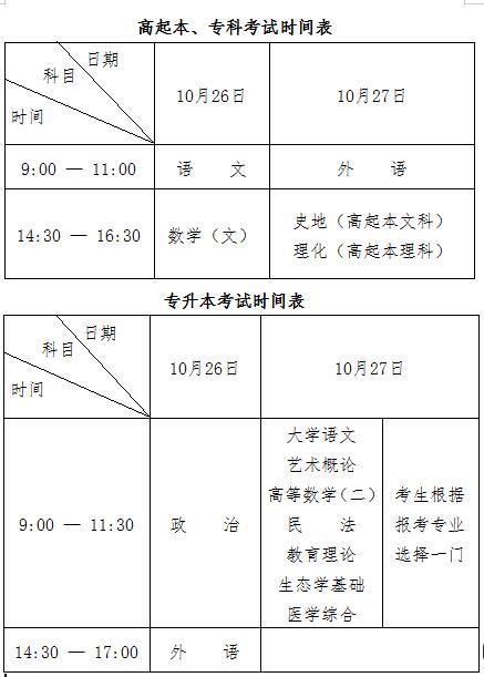 2019年黑龙江成人高考全国考试时间安排表.jpg