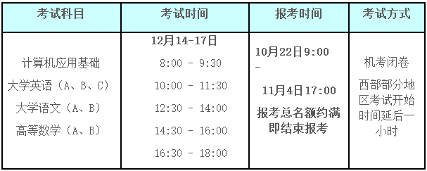 中国传媒大学网络教育2019年12月全国统考报名通知