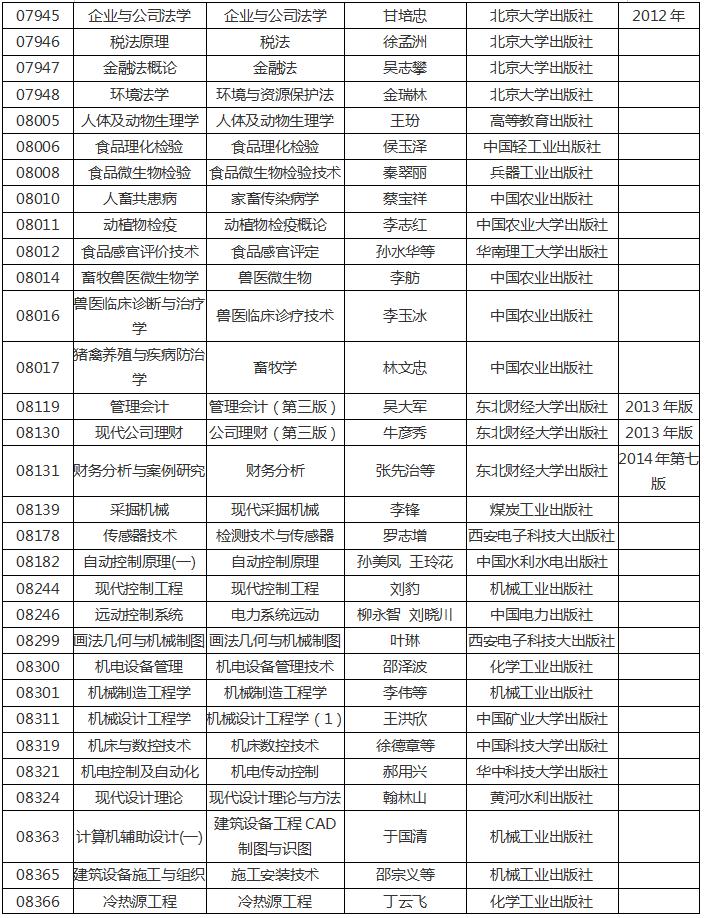 河南省2020年高等教育自学考试使用教材