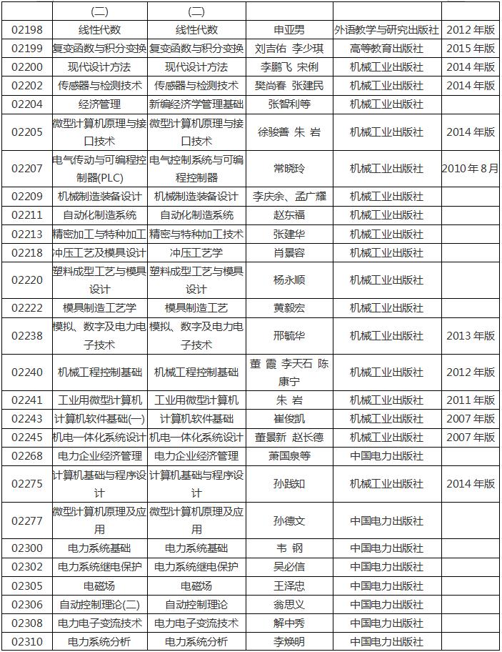 河南省2020年高等教育自学考试使用教材11