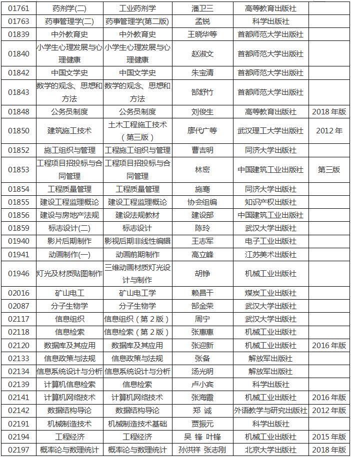 河南省2020年高等教育自学考试使用教材10