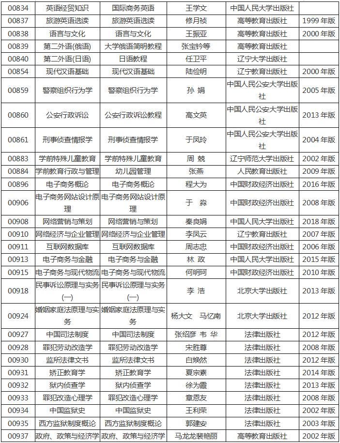 河南省2020年高等教育自学考试使用教材8