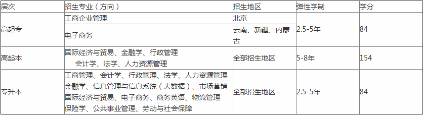 招生专业.png