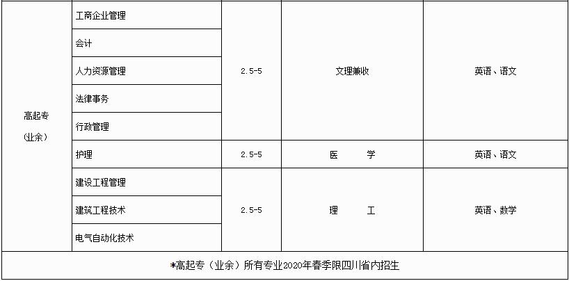 招生专业2.png