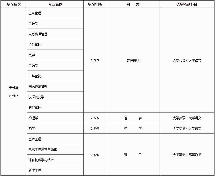 招生专业1.png