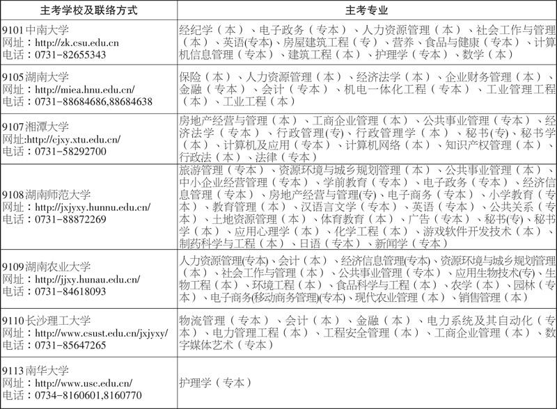 湖南省2020年自考实践环节考核及毕业环节考核安排
