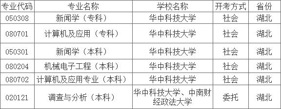 华中科技大学2020年自考专业一览