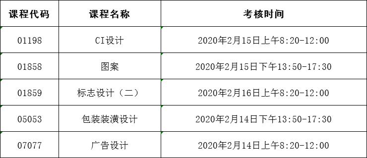 2020年上半年齐鲁工大自考视觉传达设计(130502)专业实践环节考核课程及时间