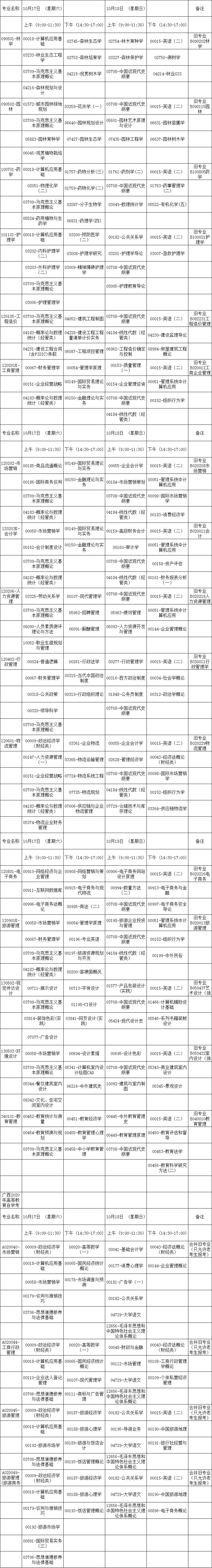 广西2020年10月自考课程考试时间安排