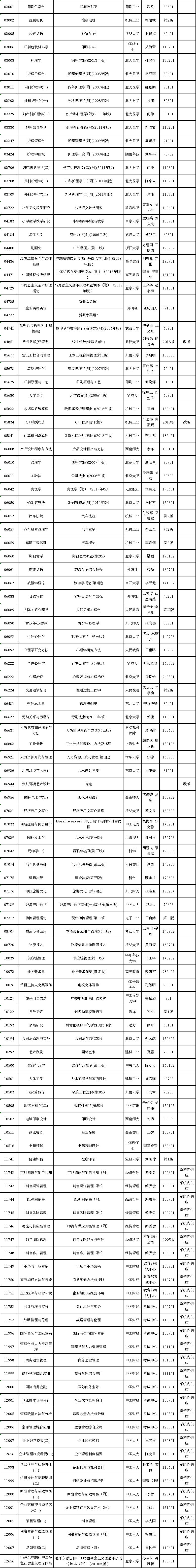 浙江2020年10月自考用书目录
