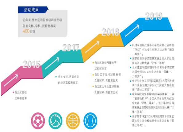 銀川能源學院2020年招生簡章4.png