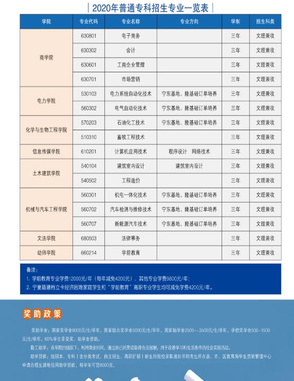 銀川能源學院2020年招生簡章15.png