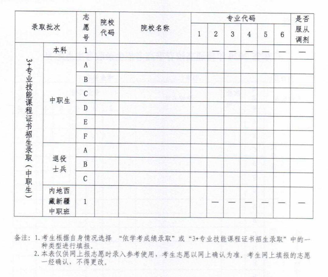 附件: 广东省2020年普通高校春季高考招生录取考生志愿表(样式)2.jpg