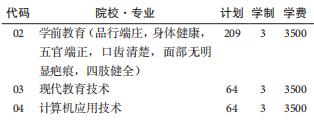 六盘水幼儿师范高等专科学校2020分类manbetx万博苹果招生专业计划-中职