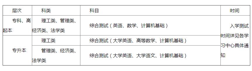 网络教育入学测试科目.png