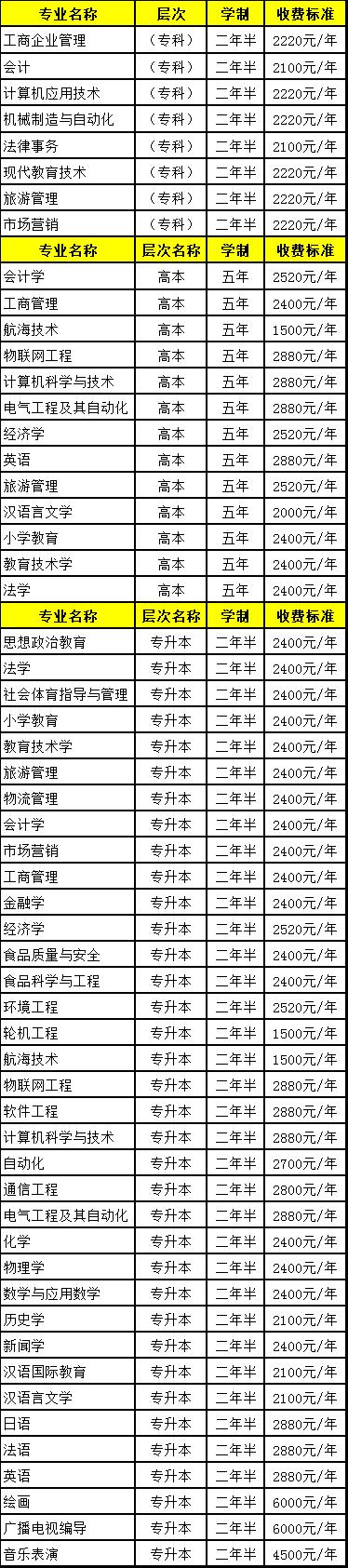 渤海大学2019年成人高考招生简章.png